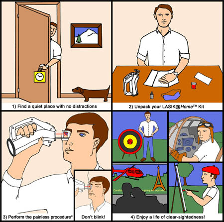 Lasik at home do it yourself laser eye surgery ohgizmo diy lasik solutioingenieria Gallery