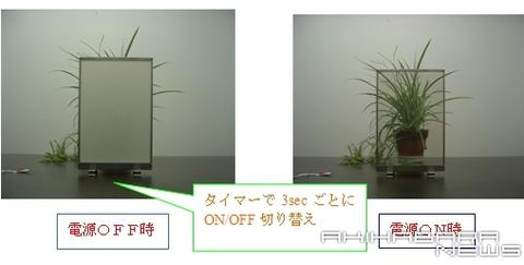 flexible liquid crystal curtain
