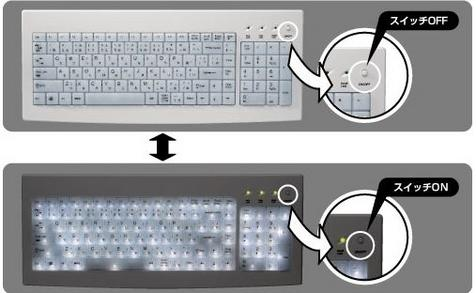led keyboard