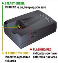inforad gps detector