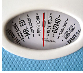 Angry Celebrity Weight Scale (Image courtesy Angry Retail)