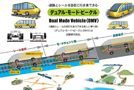 Japanese Bus/Train Hybrid (Image courtesy TreeHugger)