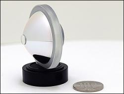 olympus 360 degree lens