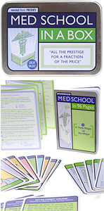 Med School In a Box (Images courtesy Urban Outfitters)
