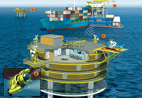SeaAway Offshore Security System (Image courtesy Popular Science)