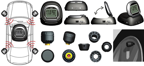 S&T Tire Pressure Monitoring System (Images courtesy S&T)
