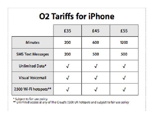 Apple iPhone O2 Tariffs (Image Via O2)