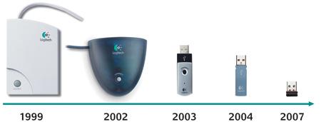 Logitech VX Nano (Image courtesy Logitech)