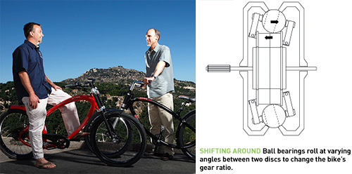Tony Ellsworth & Donald Miller & NuVinci Transmission (Images courtesy Popular Science)