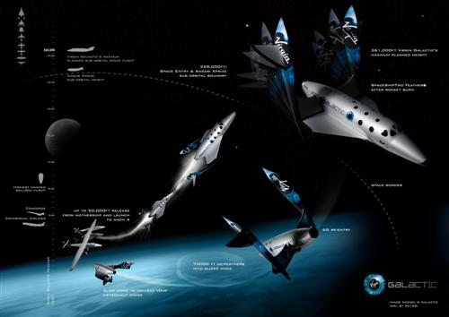 virgin galactic�s spaceshiptwo officially unveiled ohgizmo