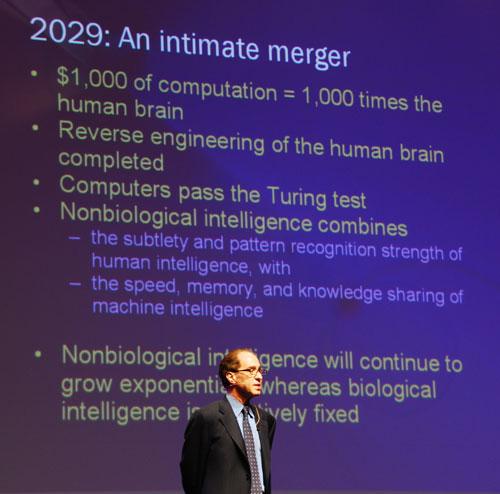 Kurzweil Predictions