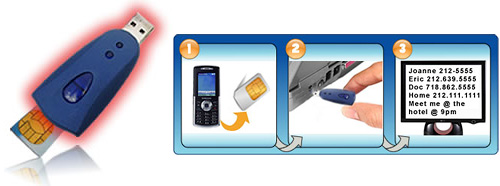 Cell Phone SIM Card Spy (Images courtesy BrickHouse Security)