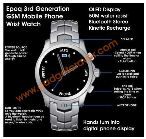 Epoq Watch Phone