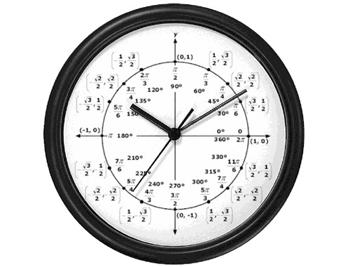 Unit Circle (Radian) Wall Clock (Image courtesy CafePress)