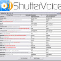 ShutterVoice Coming Soon – Control Your Canon Camera With Voice Commands