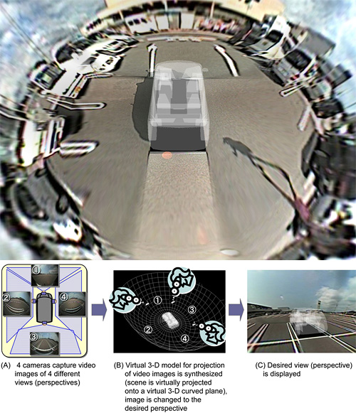 Real Time Wraparound Views For Vehicles (Images courtesy Fujitsu)