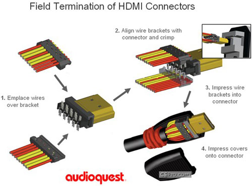 audioquest_hdmi_diagram