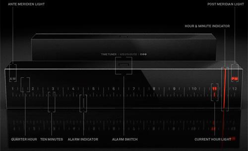 Time Tuner Alarm Clock (Image courtesy Antrepo Design Industry)