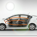 Toyota Prius Sports Solar Roof, Saves You From Summer Sizzle