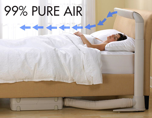 Pure Air Sleep System Air Purifier (Image courtesy AllergyBuyersClub.com)