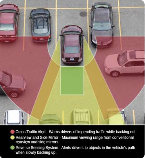 Ford taurus cross traffic alert
