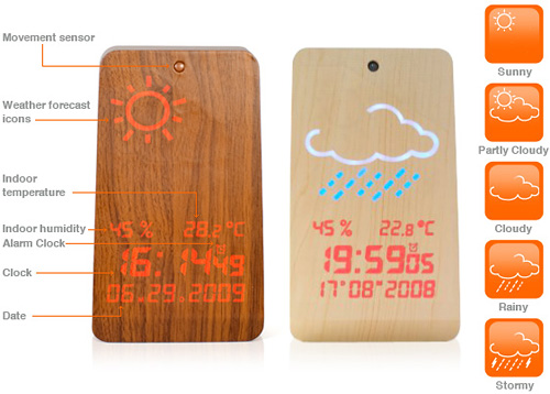 WoodStation Weather Forecaster (Image courtesy Firebox)