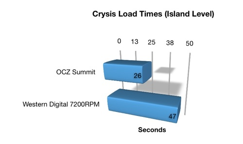 crysis-load-times