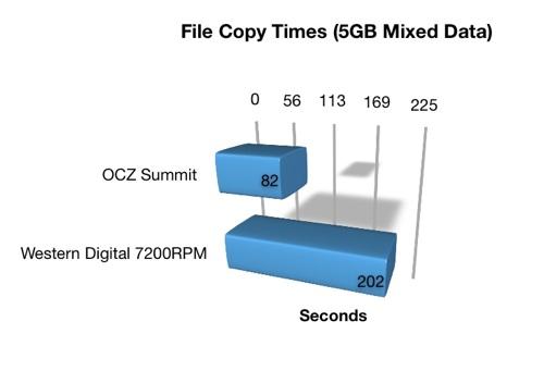 file-copy-times