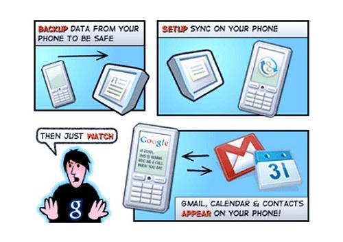 Gmail-Push
