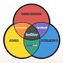 The Venn Diagram Of Social Media