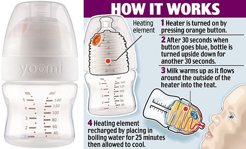 Yoomi Self-Heating Baby Bottle (Images courtesy The Daily Mail)