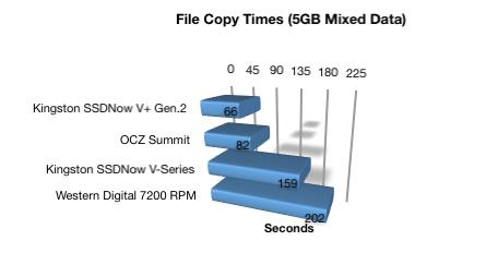 Copy Times