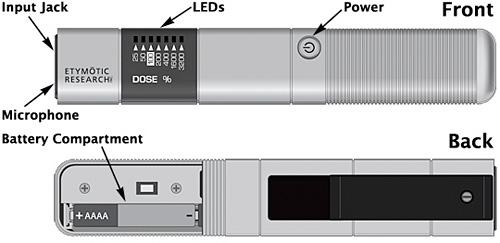 Etymotic Personal Noise Dosimeter (Images courtesy Etymotic)