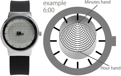 Stocking Watch (Images courtesy Yanko Design)