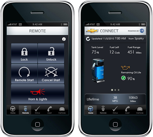 OnStar Mobile App (Images courtesy General Motors)