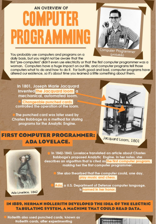 The Origins Of Programming: An Infographic | OhGizmo!