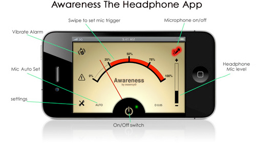 Awareness! The Headphone App (Image courtesy essency)