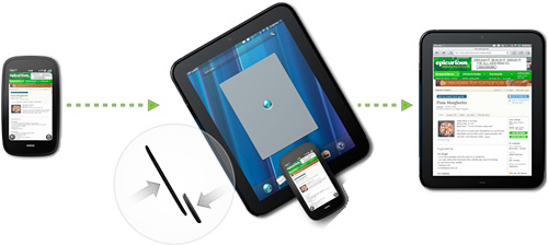HP's TouchPad Tablet (Image courtesy HP)