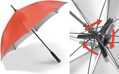 Fanbrella (Images courtesy Hammacher Schlemmer)