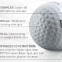 Polara Self Correcting Golf Balls Reduce Slice And Hooks