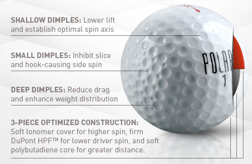 Polara Golf Balls (Image courtesy Polara)