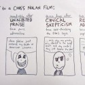 A Typical Reaction To A Chris Nolan Movie