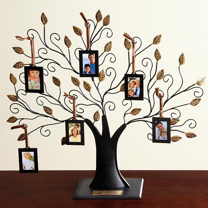 Family Tree1