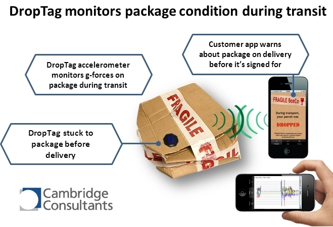 Droptag Sensor Could Keep A Check On Heavy Handed Parcel