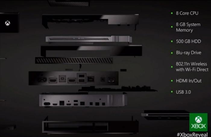 Xbox One1