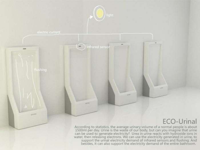 ECO-Urinal