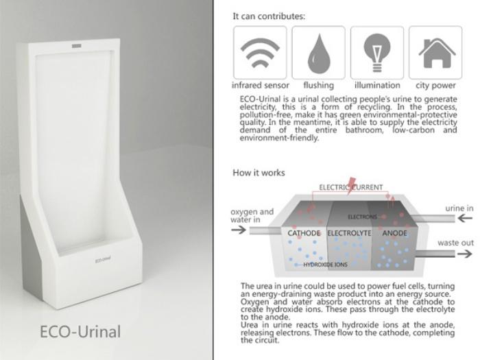 ECO-Urinal1