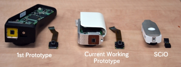 scio-prototypes