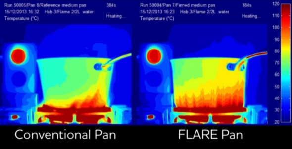 flare-pan-thermal