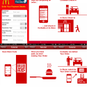 McDonald's Thinks Their Fast Food Isn't Fast Enough, And Are Working On An App To Fix That
